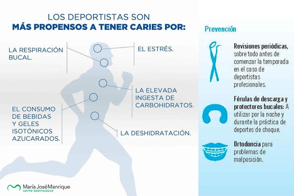 caries en deportistas